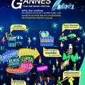 Gannes7 (1)
